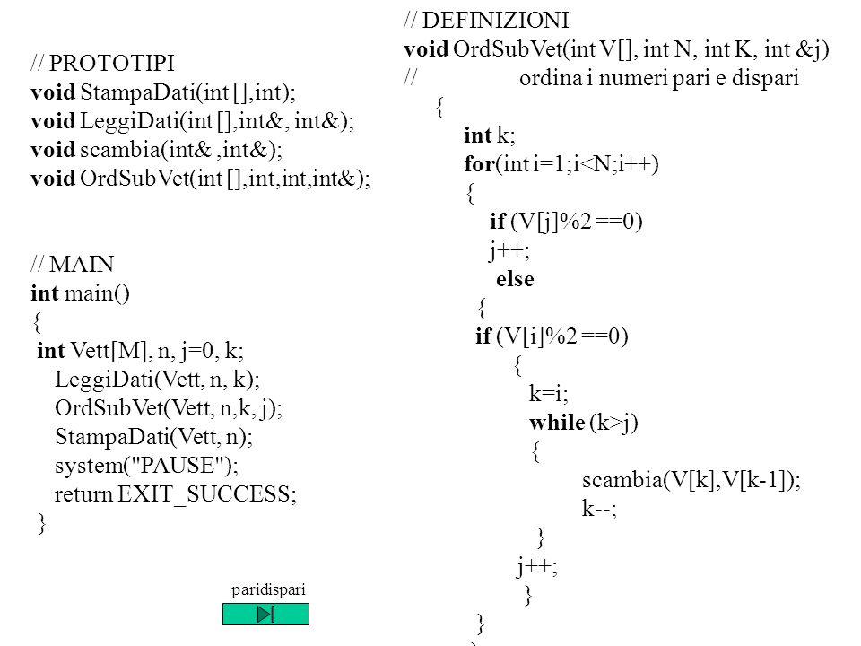 Programmazione Mod A - Cap 4 - prof. Burattini 27 // PROTOTIPI void StampaDati(int [],int); void LeggiDati(int [],int&, int&); void scambia(int&,int&)