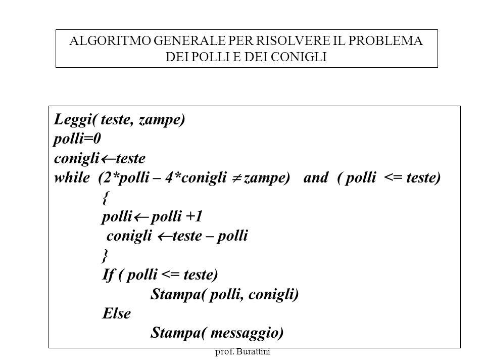 Programmazione Mod A - Cap 4 - prof. Burattini 41 Leggi( teste, zampe) polli=0 conigli teste while (2*polli – 4*conigli zampe) and ( polli <= teste) {
