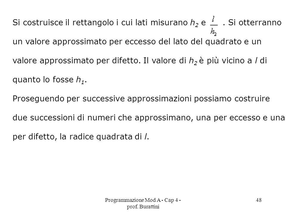 Programmazione Mod A - Cap 4 - prof. Burattini 48 Si costruisce il rettangolo i cui lati misurano h 2 e. Si otterranno un valore approssimato per ecce