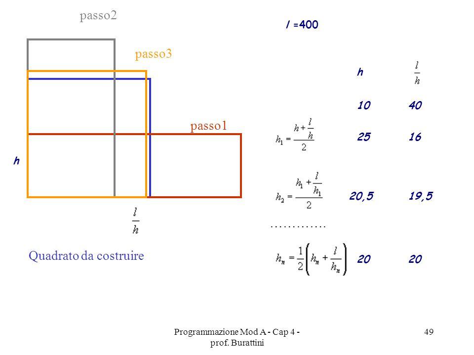 Programmazione Mod A - Cap 4 - prof. Burattini 49 passo1 Quadrato da costruire l =400 h 1040 passo2 2516 passo3 20,519,5 …………. 20 h