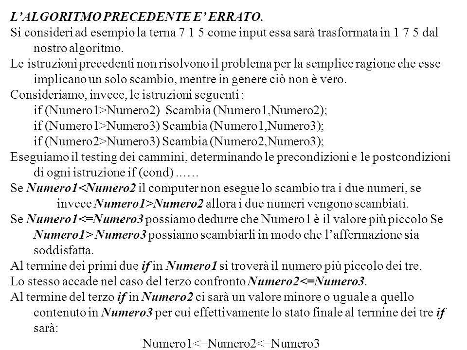 Programmazione Mod A - Cap 4 - prof. Burattini 5 LALGORITMO PRECEDENTE E ERRATO. Si consideri ad esempio la terna 7 1 5 come input essa sarà trasforma