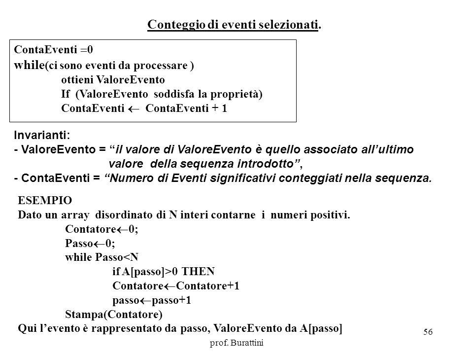 Programmazione Mod A - Cap 4 - prof. Burattini 56 Conteggio di eventi selezionati. ContaEventi 0 while (ci sono eventi da processare ) ottieni ValoreE