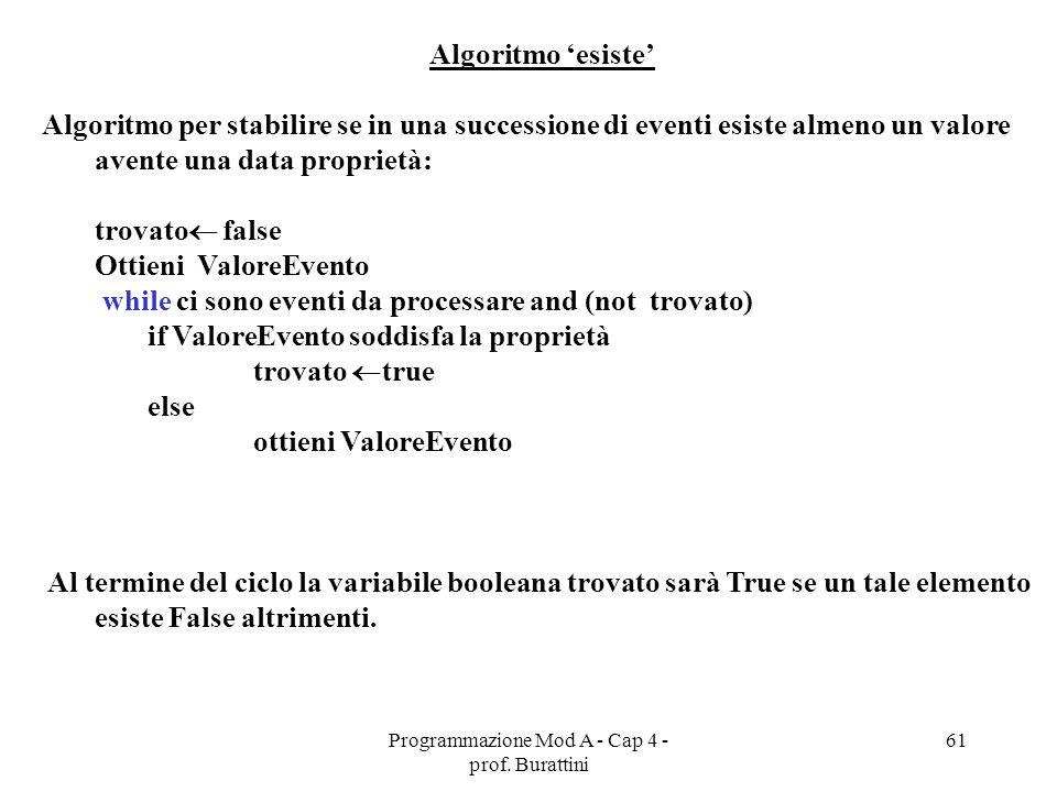 Programmazione Mod A - Cap 4 - prof. Burattini 61 Algoritmo esiste Algoritmo per stabilire se in una successione di eventi esiste almeno un valore ave
