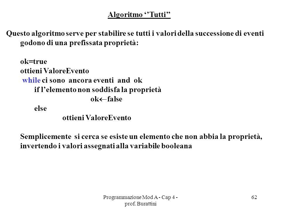 Programmazione Mod A - Cap 4 - prof. Burattini 62 Algoritmo Tutti Questo algoritmo serve per stabilire se tutti i valori della successione di eventi g