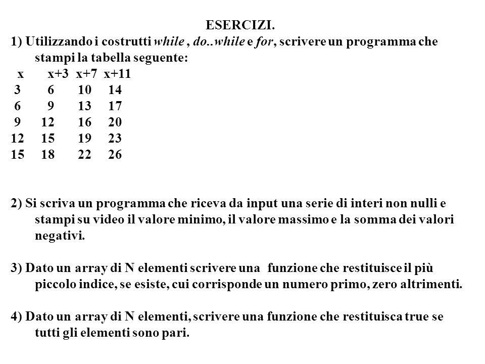 Programmazione Mod A - Cap 4 - prof. Burattini 63 ESERCIZI. 1) Utilizzando i costrutti while, do..while e for, scrivere un programma che stampi la tab
