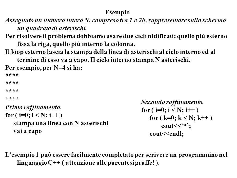 Programmazione Mod A - Cap 4 - prof. Burattini 65 Esempio Assegnato un numero intero N, compreso tra 1 e 20, rappresentare sullo schermo un quadrato d