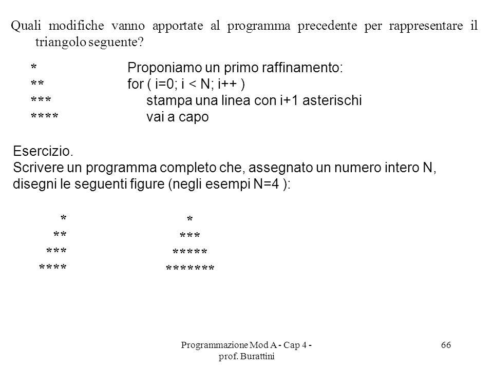 Programmazione Mod A - Cap 4 - prof. Burattini 66 Quali modifiche vanno apportate al programma precedente per rappresentare il triangolo seguente? * *
