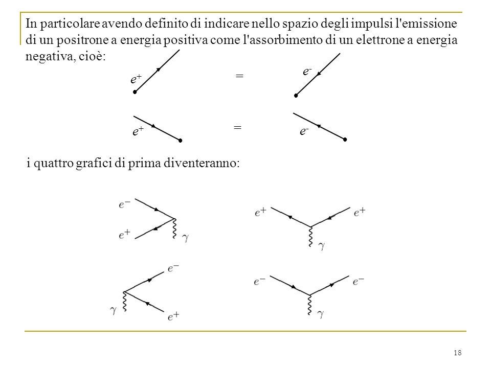 18 In particolare avendo definito di indicare nello spazio degli impulsi l emissione di un positrone a energia positiva come l assorbimento di un elettrone a energia negativa, cioè: e+e+ = e-e- e+e+ = e-e- i quattro grafici di prima diventeranno: