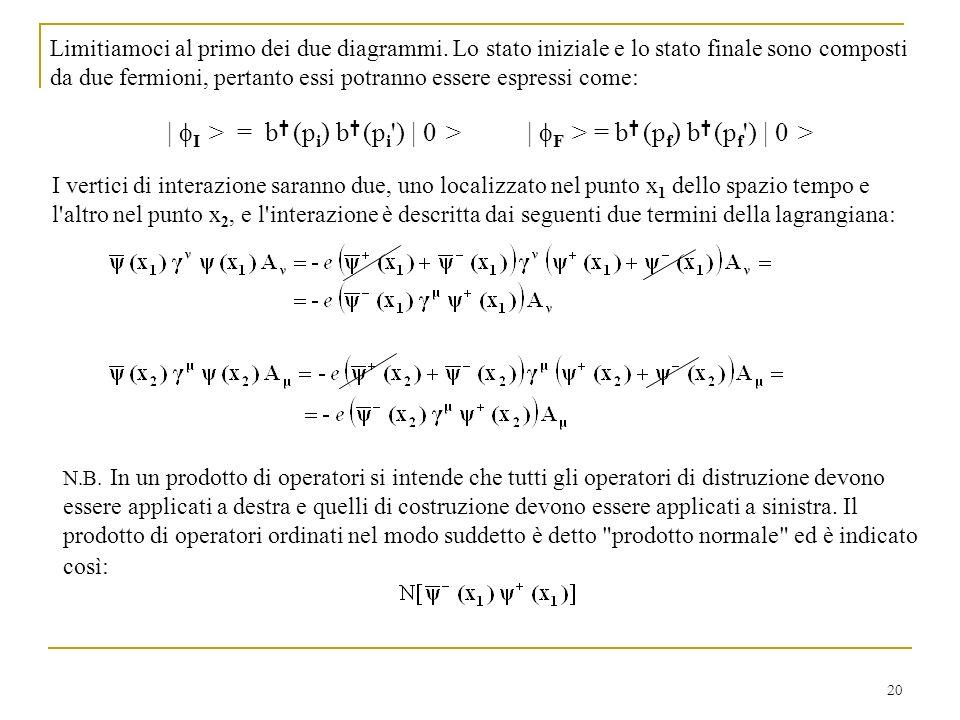 20 Limitiamoci al primo dei due diagrammi. Lo stato iniziale e lo stato finale sono composti da due fermioni, pertanto essi potranno essere espressi c