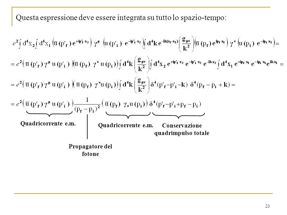 23 Quadricorrente e.m. Propagatore del fotone Conservazione quadrimpulso totale Questa espressione deve essere integrata su tutto lo spazio-tempo: