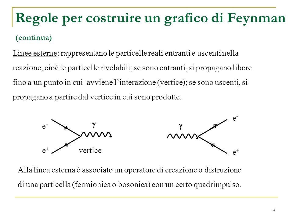 4 Linee esterne: rappresentano le particelle reali entranti e uscenti nella reazione, cioè le particelle rivelabili; se sono entranti, si propagano libere fino a un punto in cui avviene linterazione (vertice); se sono uscenti, si propagano a partire dal vertice in cui sono prodotte.
