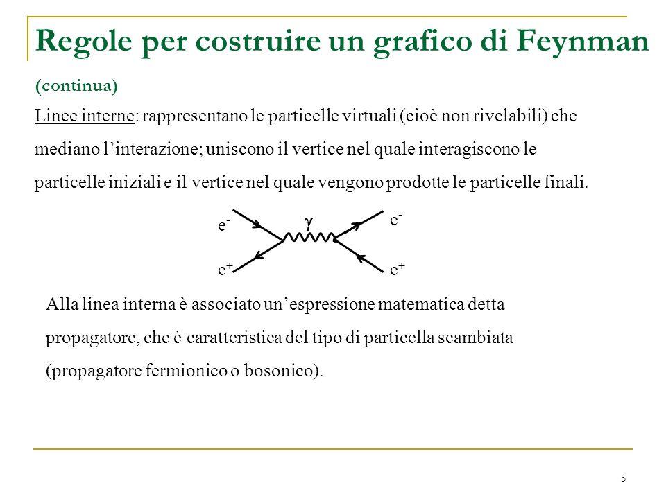 5 Linee interne: rappresentano le particelle virtuali (cioè non rivelabili) che mediano linterazione; uniscono il vertice nel quale interagiscono le p