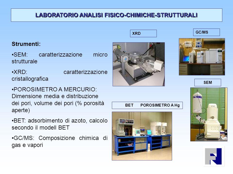 LABORATORIO ANALISI FISICO-CHIMICHE-STRUTTURALI Strumenti: SEM: caratterizzazione micro strutturale XRD: caratterizzazione cristallografica POROSIMETR