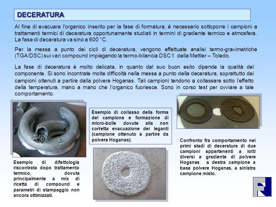 DECERATURA Al fine di evacuare lorganico inserito per la fase di formatura, è necessario sottoporre i campioni a trattamenti termici di deceratura opp