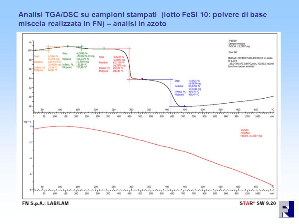 Analisi TGA/DSC su campioni stampati (lotto FeSi 10: polvere di base miscela realizzata in FN) – analisi in azoto