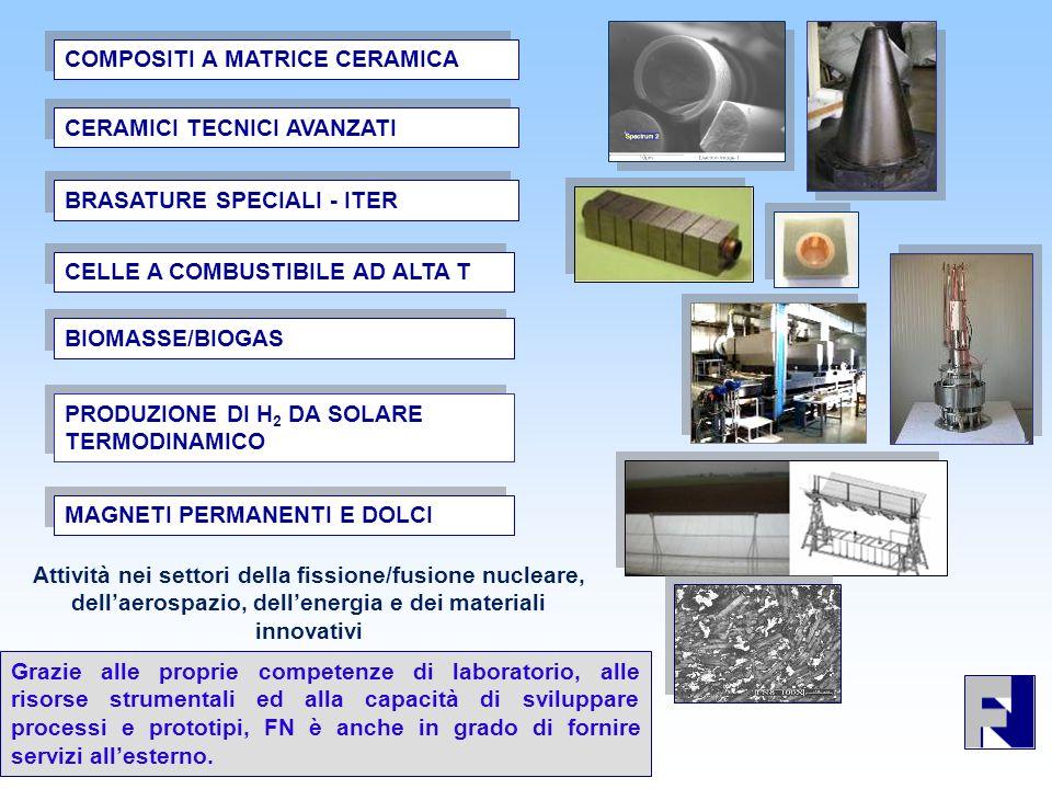 BIOMASSE/BIOGAS COMPOSITI A MATRICE CERAMICA PRODUZIONE DI H 2 DA SOLARE TERMODINAMICO MAGNETI PERMANENTI E DOLCI BRASATURE SPECIALI - ITER CERAMICI T