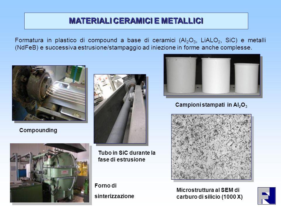 Formatura in plastico di compound a base di ceramici (Al 2 O 3, LiALO 2, SiC) e metalli (NdFeB) e successiva estrusione/stampaggio ad iniezione in for
