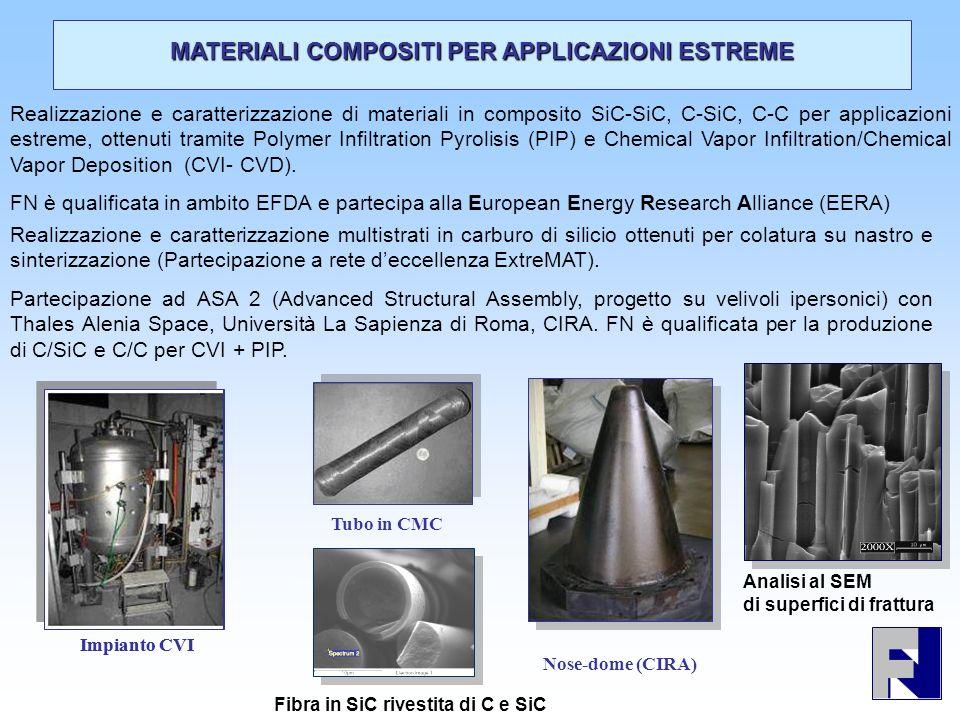 MATERIALI COMPOSITI PER APPLICAZIONI ESTREME Realizzazione e caratterizzazione di materiali in composito SiC-SiC, C-SiC, C-C per applicazioni estreme,
