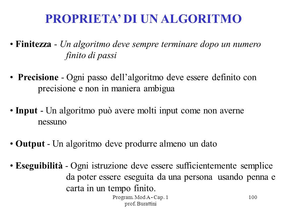 Program. Mod A - Cap. 1 prof. Burattini 100 PROPRIETA DI UN ALGORITMO Finitezza - Un algoritmo deve sempre terminare dopo un numero finito di passi Pr