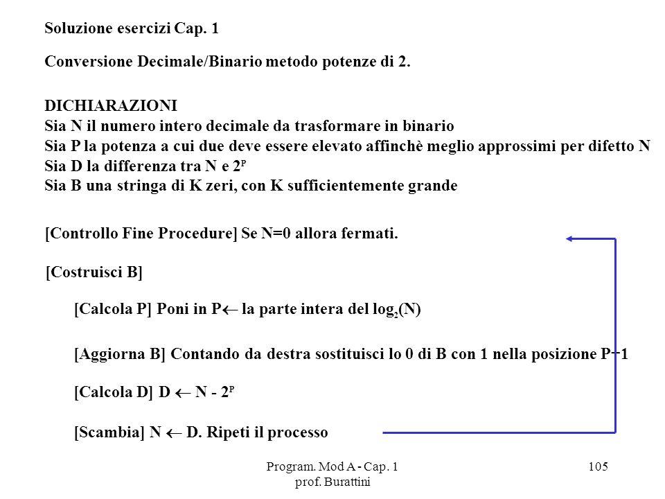 Program. Mod A - Cap. 1 prof. Burattini 105 Soluzione esercizi Cap. 1 Conversione Decimale/Binario metodo potenze di 2. DICHIARAZIONI Sia N il numero