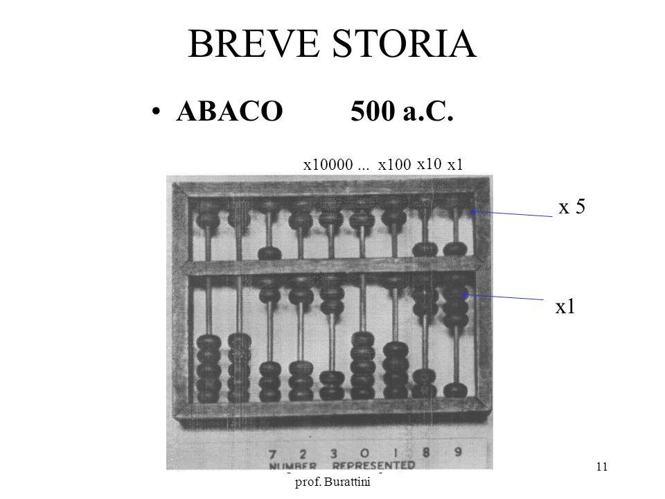 Program. Mod A - Cap. 1 prof. Burattini 11 BREVE STORIA ABACO500 a.C. x1 x10 x100x10000... x 5 x1