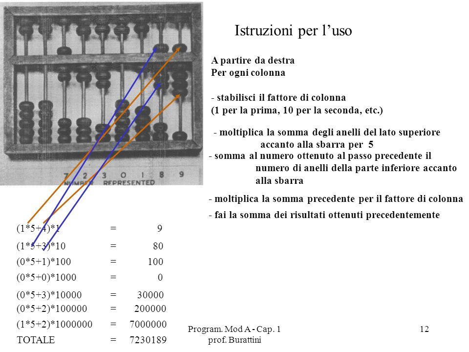 Program. Mod A - Cap. 1 prof. Burattini 12 Istruzioni per luso A partire da destra Per ogni colonna - stabilisci il fattore di colonna (1 per la prima