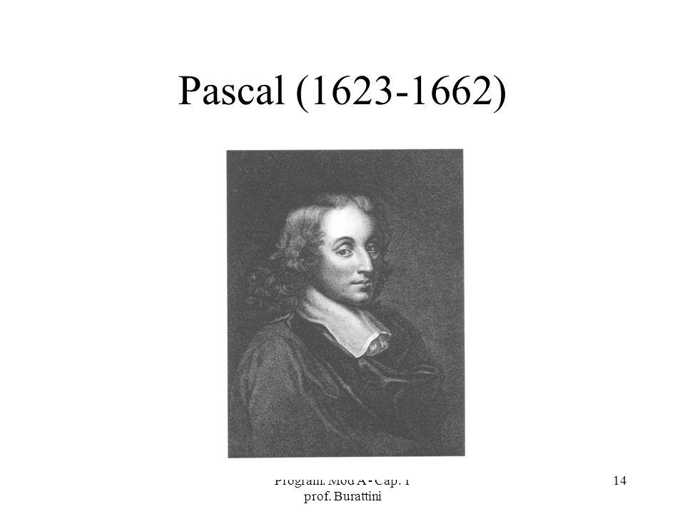 Program. Mod A - Cap. 1 prof. Burattini 14 Pascal (1623-1662)