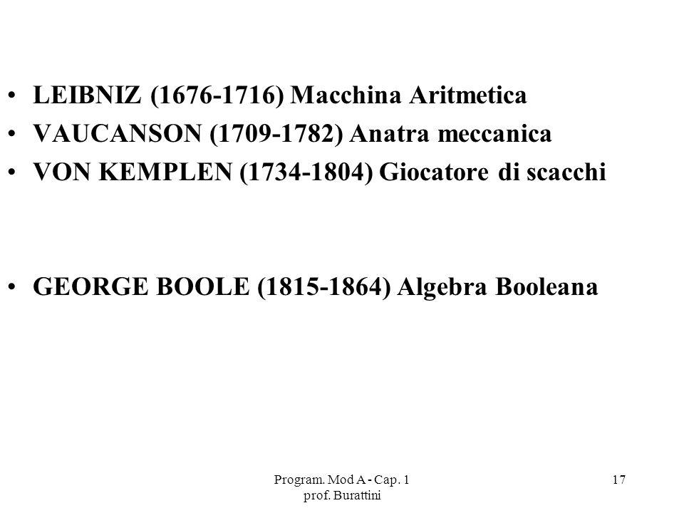 Program. Mod A - Cap. 1 prof. Burattini 17 LEIBNIZ (1676-1716) Macchina Aritmetica VAUCANSON (1709-1782) Anatra meccanica VON KEMPLEN (1734-1804) Gioc