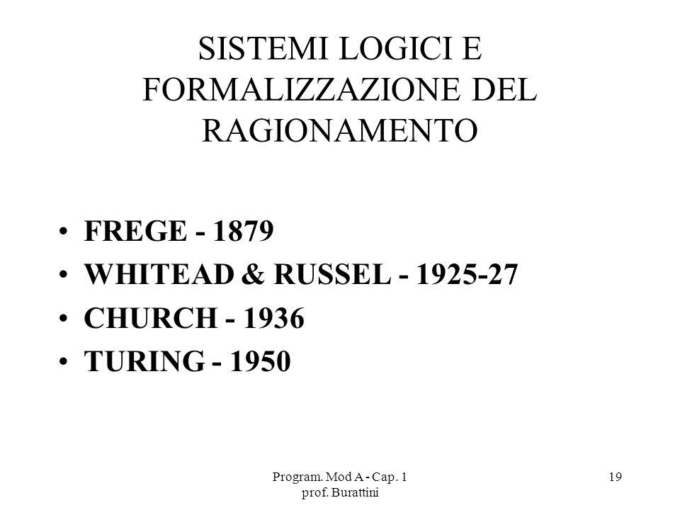 Program. Mod A - Cap. 1 prof. Burattini 19 SISTEMI LOGICI E FORMALIZZAZIONE DEL RAGIONAMENTO FREGE - 1879 WHITEAD & RUSSEL - 1925-27 CHURCH - 1936 TUR