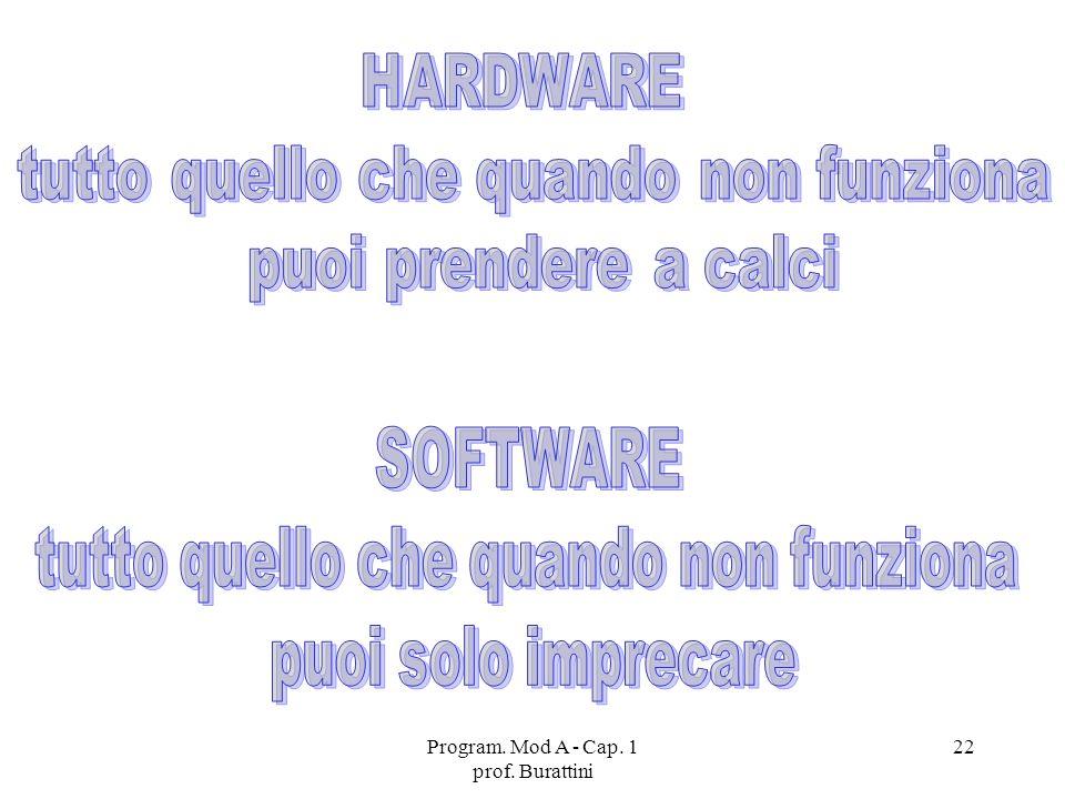 Program. Mod A - Cap. 1 prof. Burattini 22