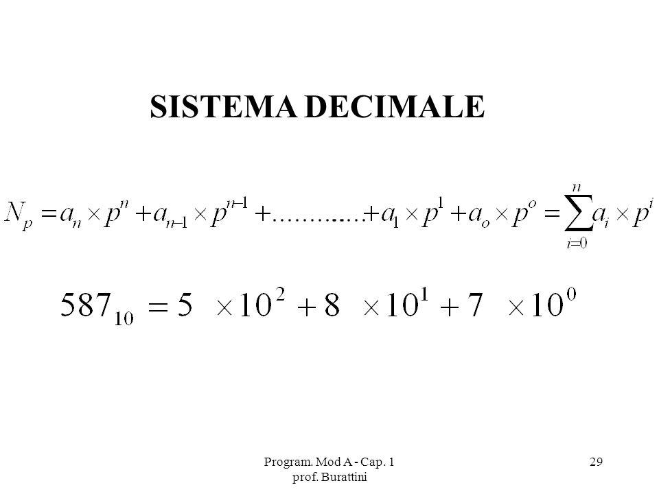 Program. Mod A - Cap. 1 prof. Burattini 29 SISTEMA DECIMALE