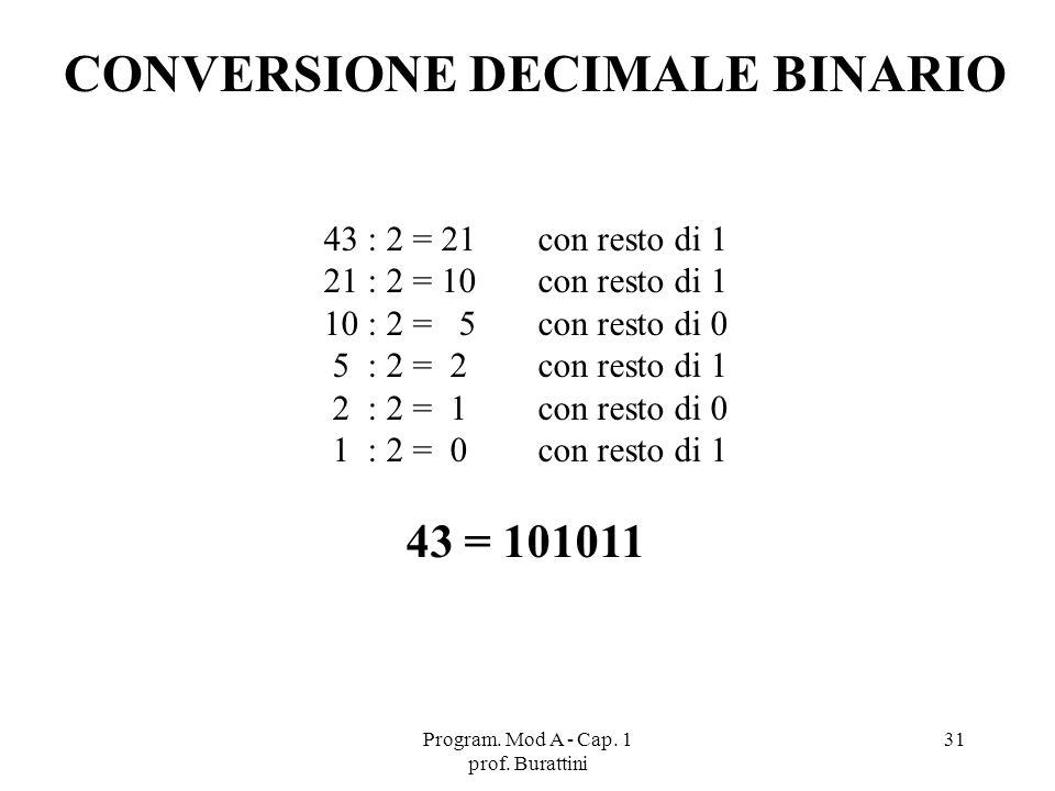 Program. Mod A - Cap. 1 prof. Burattini 31 CONVERSIONE DECIMALE BINARIO 43 : 2 = 21 con resto di 1 21 : 2 = 10 con resto di 1 10 : 2 = 5 con resto di