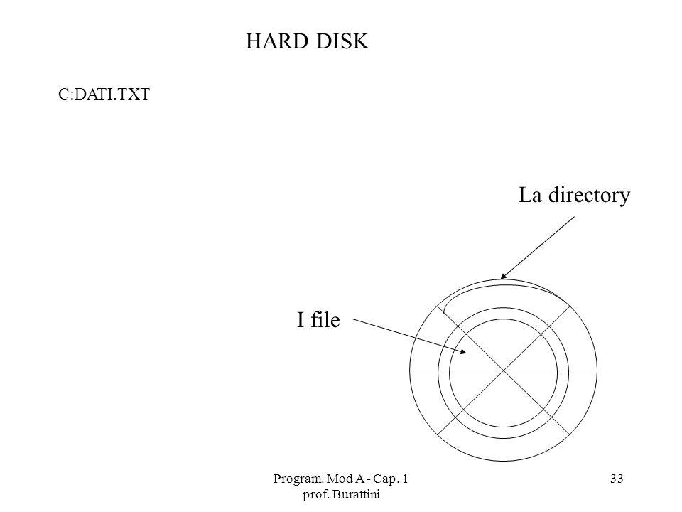 Program. Mod A - Cap. 1 prof. Burattini 33 HARD DISK La directory I file C:DATI.TXT
