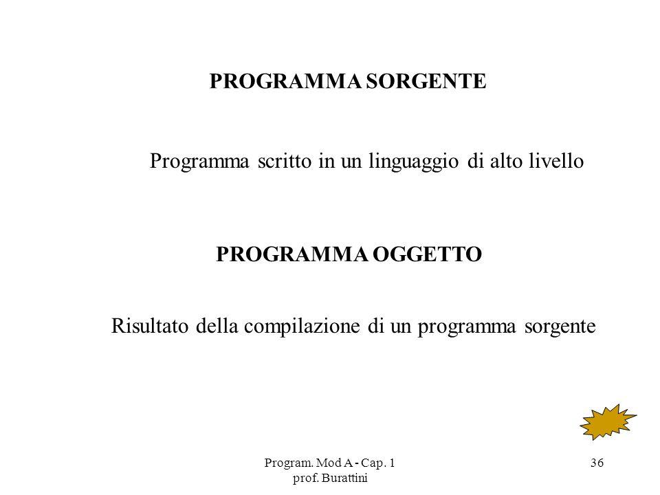 Program. Mod A - Cap. 1 prof. Burattini 36 PROGRAMMA SORGENTE Programma scritto in un linguaggio di alto livello PROGRAMMA OGGETTO Risultato della com