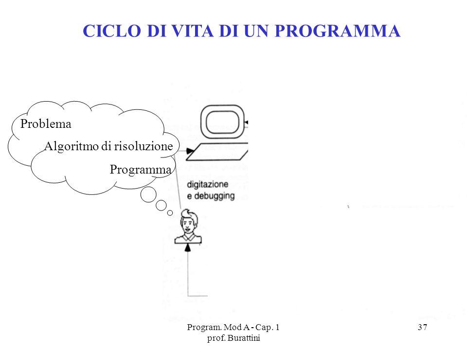 Program. Mod A - Cap. 1 prof. Burattini 37 Problema Programma Algoritmo di risoluzione CICLO DI VITA DI UN PROGRAMMA