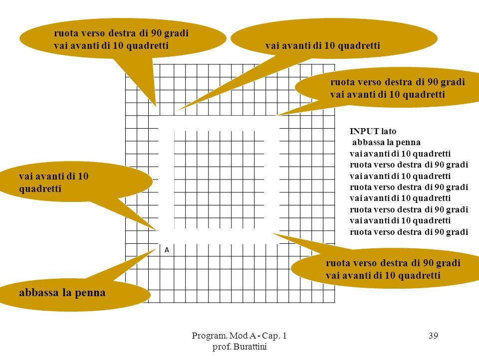 Program. Mod A - Cap. 1 prof. Burattini 39 A A ruota verso destra di 90 gradi vai avanti di 10 quadretti ruota verso destra di 90 gradi vai avanti di