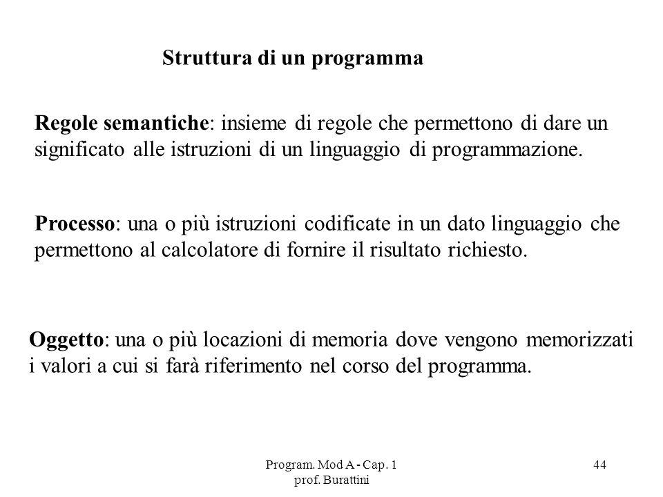 Program. Mod A - Cap. 1 prof. Burattini 44 Struttura di un programma Regole semantiche: insieme di regole che permettono di dare un significato alle i