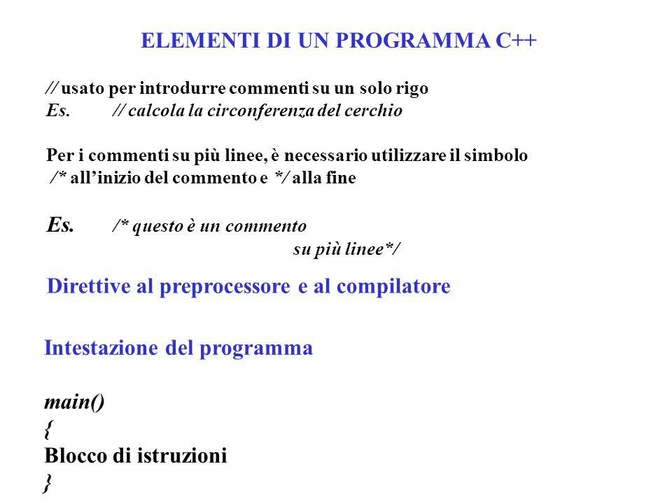 Program. Mod A - Cap. 1 prof. Burattini 45 // usato per introdurre commenti su un solo rigo Es.// calcola la circonferenza del cerchio Per i commenti