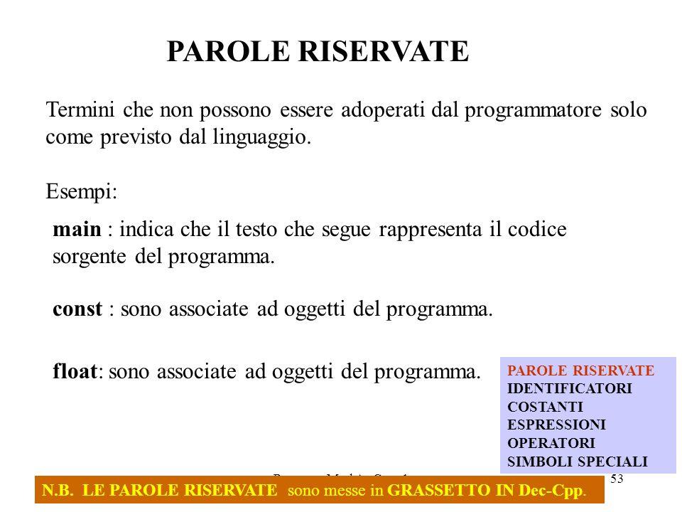 Program. Mod A - Cap. 1 prof. Burattini 53 PAROLE RISERVATE Termini che non possono essere adoperati dal programmatore solo come previsto dal linguagg