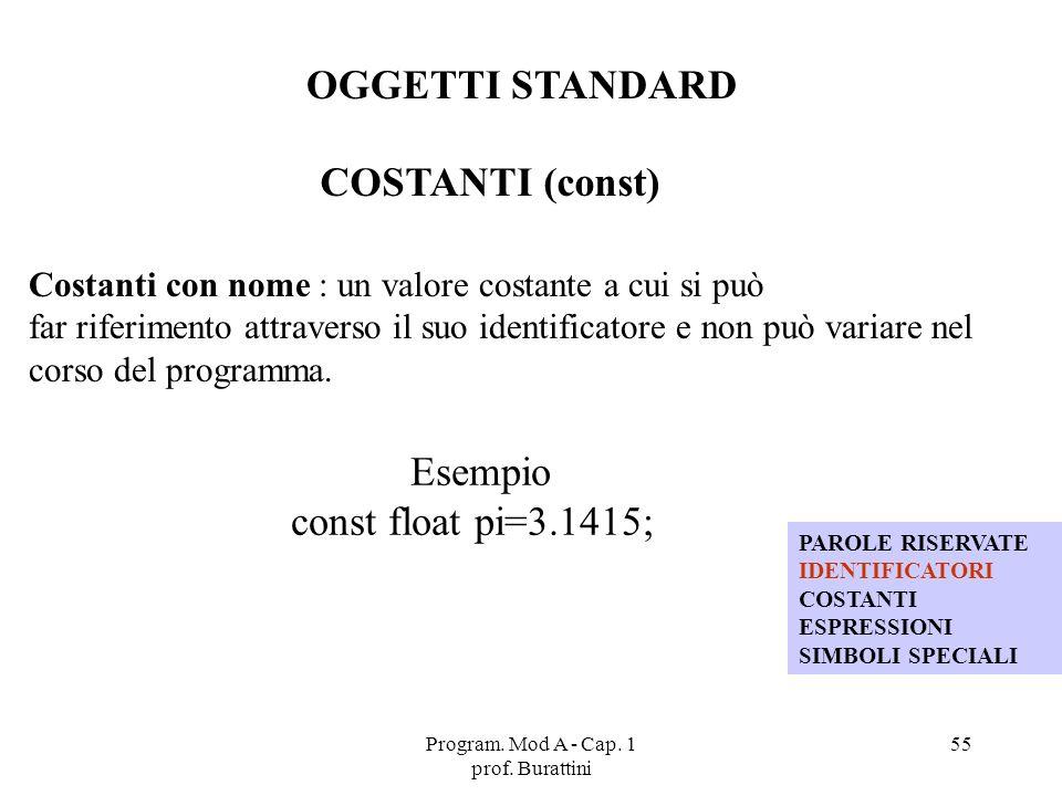 Program. Mod A - Cap. 1 prof. Burattini 55 OGGETTI STANDARD Costanti con nome : un valore costante a cui si può far riferimento attraverso il suo iden