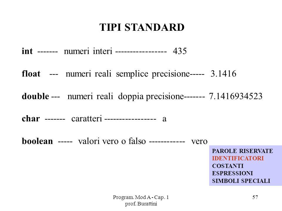 Program. Mod A - Cap. 1 prof. Burattini 57 TIPI STANDARD int ------- numeri interi ----------------- 435 float --- numeri reali semplice precisione---