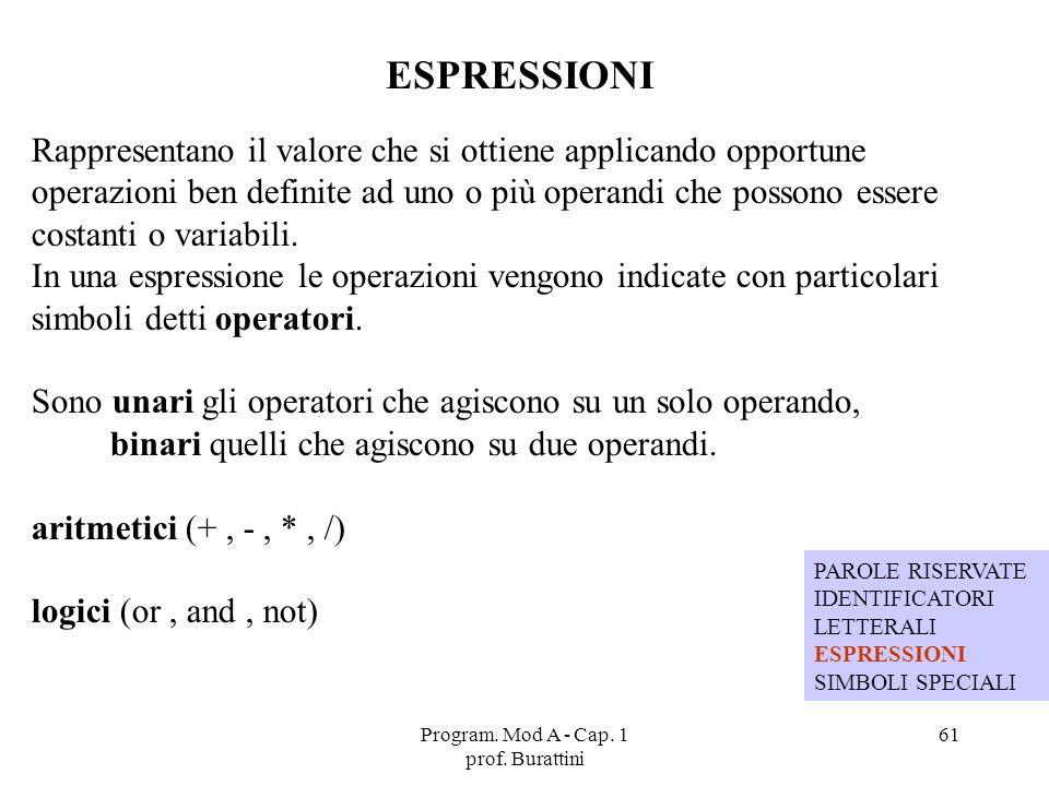 Program. Mod A - Cap. 1 prof. Burattini 61 ESPRESSIONI PAROLE RISERVATE IDENTIFICATORI LETTERALI ESPRESSIONI SIMBOLI SPECIALI Rappresentano il valore