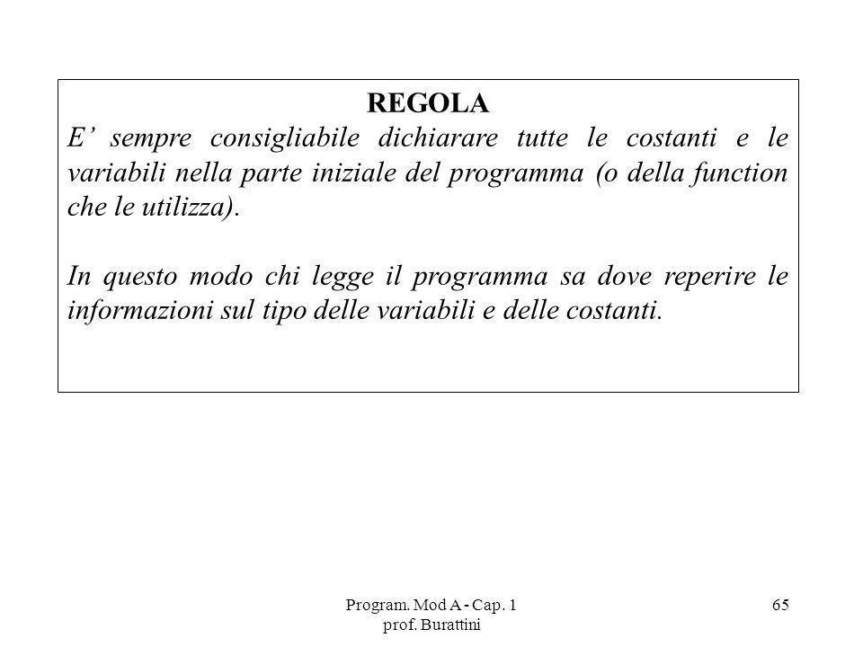 Program. Mod A - Cap. 1 prof. Burattini 65 REGOLA E sempre consigliabile dichiarare tutte le costanti e le variabili nella parte iniziale del programm