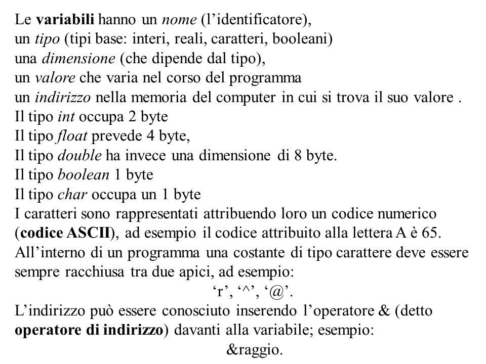 Program. Mod A - Cap. 1 prof. Burattini 66 Le variabili hanno un nome (lidentificatore), un tipo (tipi base: interi, reali, caratteri, booleani) una d