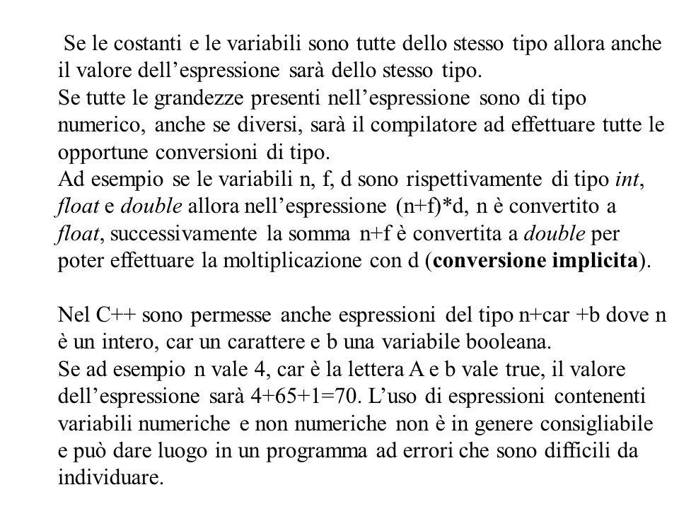 Program. Mod A - Cap. 1 prof. Burattini 67 Se le costanti e le variabili sono tutte dello stesso tipo allora anche il valore dellespressione sarà dell