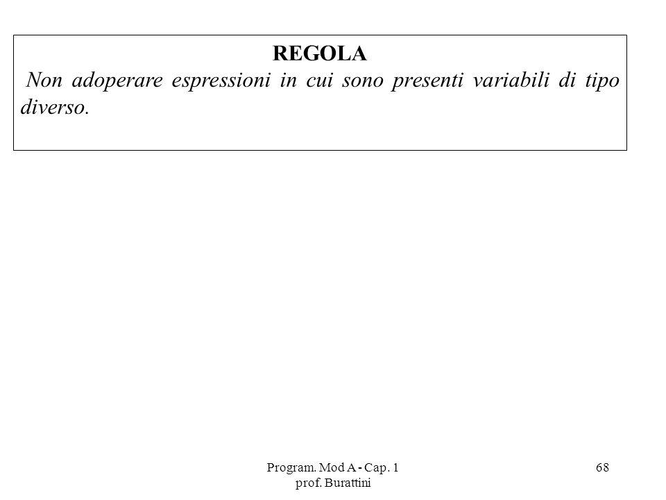 Program. Mod A - Cap. 1 prof. Burattini 68 REGOLA Non adoperare espressioni in cui sono presenti variabili di tipo diverso.