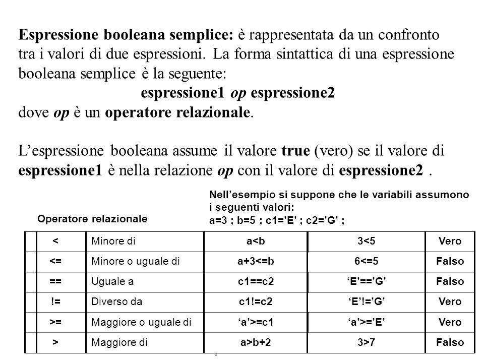 Program. Mod A - Cap. 1 prof. Burattini 69 Espressione booleana semplice: è rappresentata da un confronto tra i valori di due espressioni. La forma si