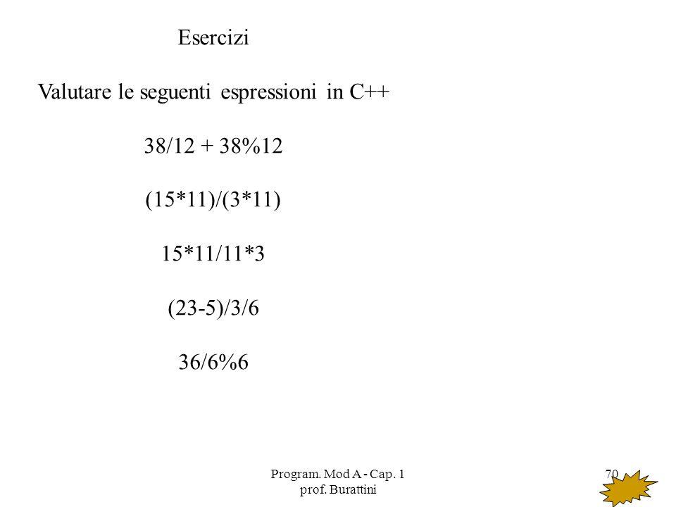 Program. Mod A - Cap. 1 prof. Burattini 70 Esercizi Valutare le seguenti espressioni in C++ 38/12 + 38%12 (15*11)/(3*11) 15*11/11*3 (23-5)/3/6 36/6%6
