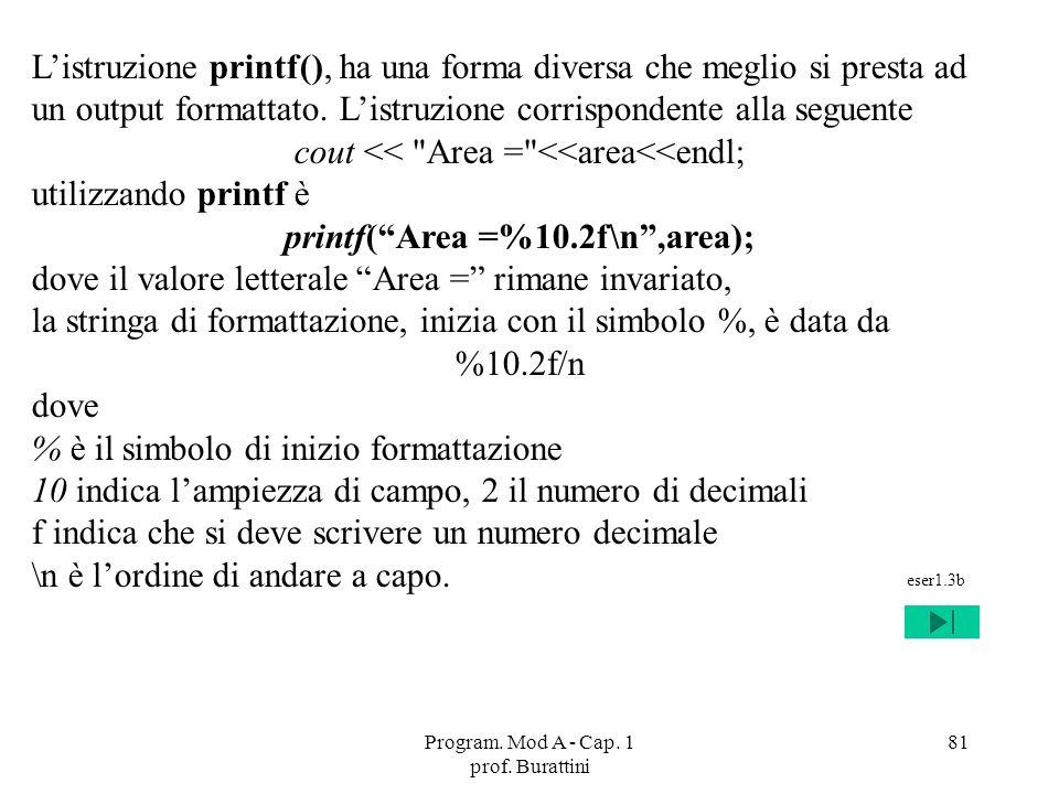 Program. Mod A - Cap. 1 prof. Burattini 81 Listruzione printf(), ha una forma diversa che meglio si presta ad un output formattato. Listruzione corris