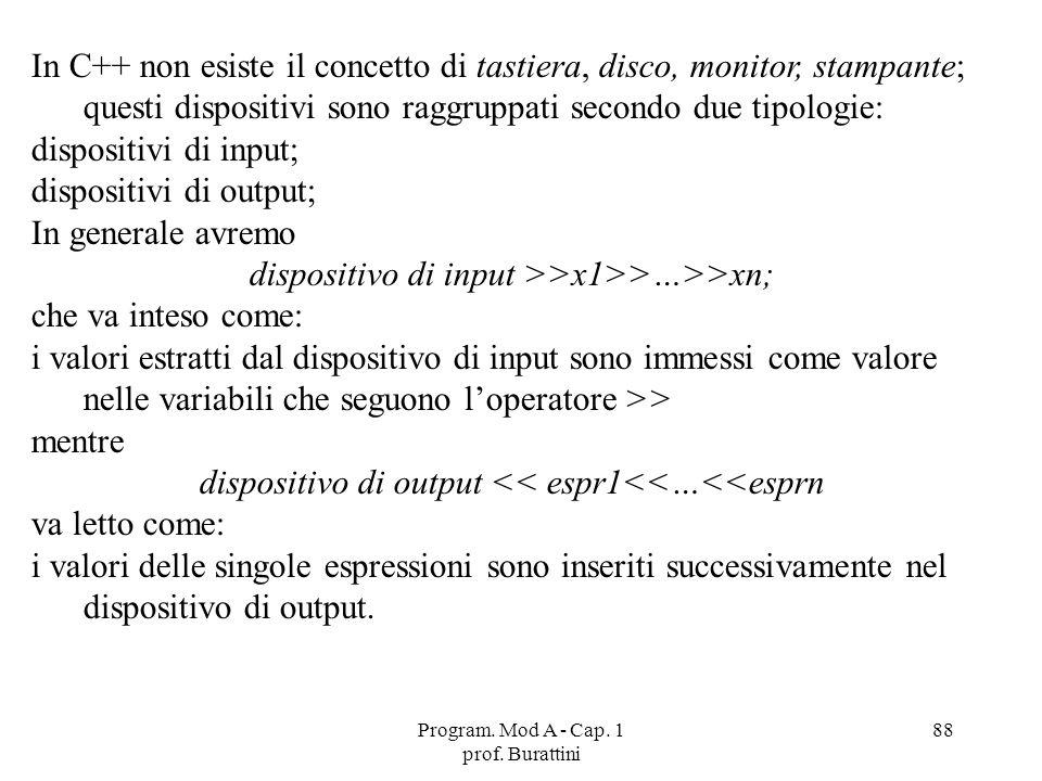 Program. Mod A - Cap. 1 prof. Burattini 88 In C++ non esiste il concetto di tastiera, disco, monitor, stampante; questi dispositivi sono raggruppati s